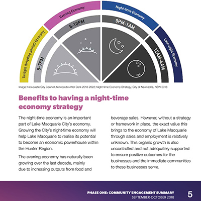 Lake Macquarie City Council Night Time Strategy
